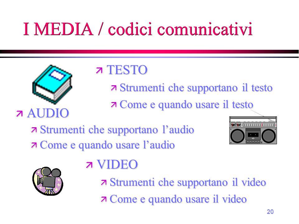 20 I MEDIA / codici comunicativi ä AUDIO ä Strumenti che supportano l'audio ä Come e quando usare l'audio ä VIDEO ä Strumenti che supportano il video
