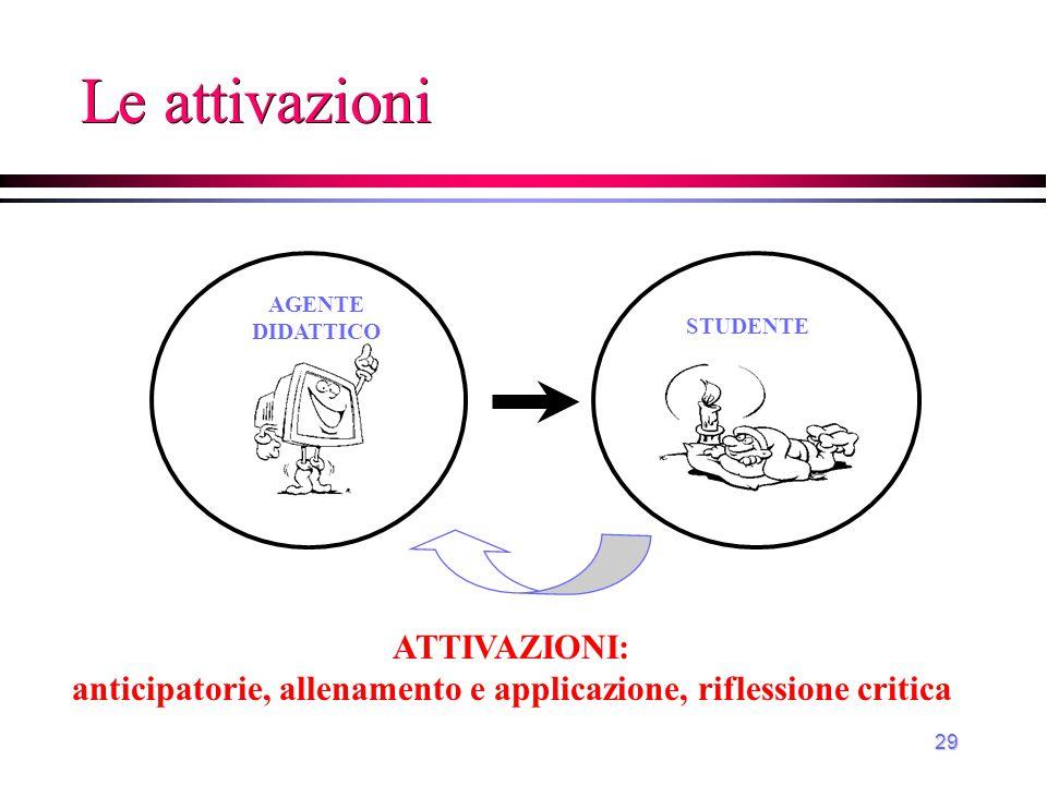 29 Le attivazioni STUDENTE AGENTE DIDATTICO ATTIVAZIONI: anticipatorie, allenamento e applicazione, riflessione critica
