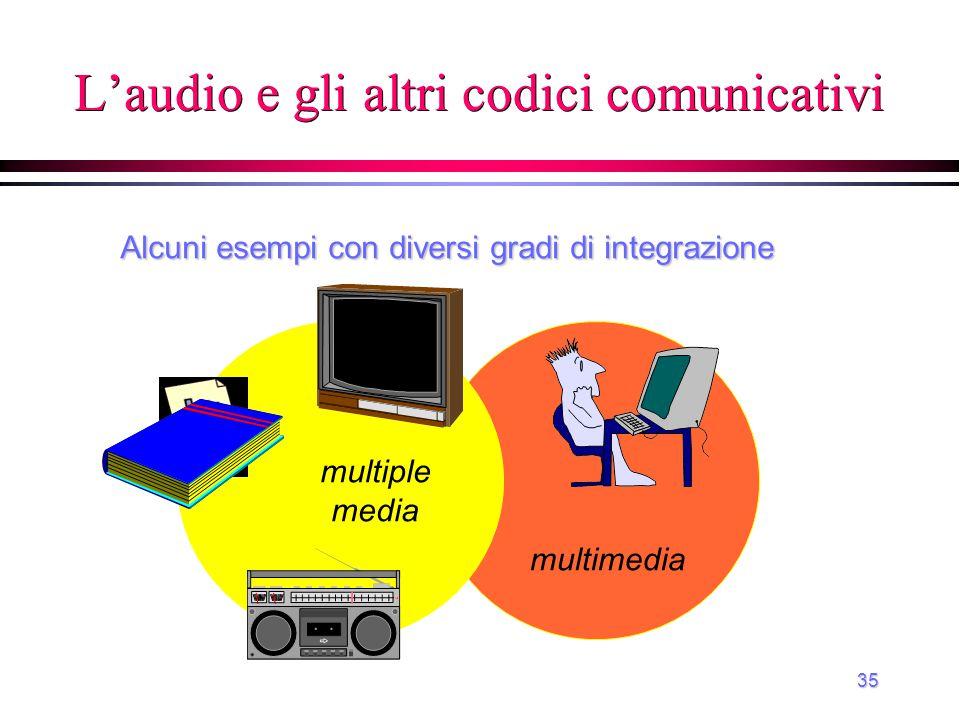 35 L'audio e gli altri codici comunicativi multiple media multimedia Alcuni esempi con diversi gradi di integrazione