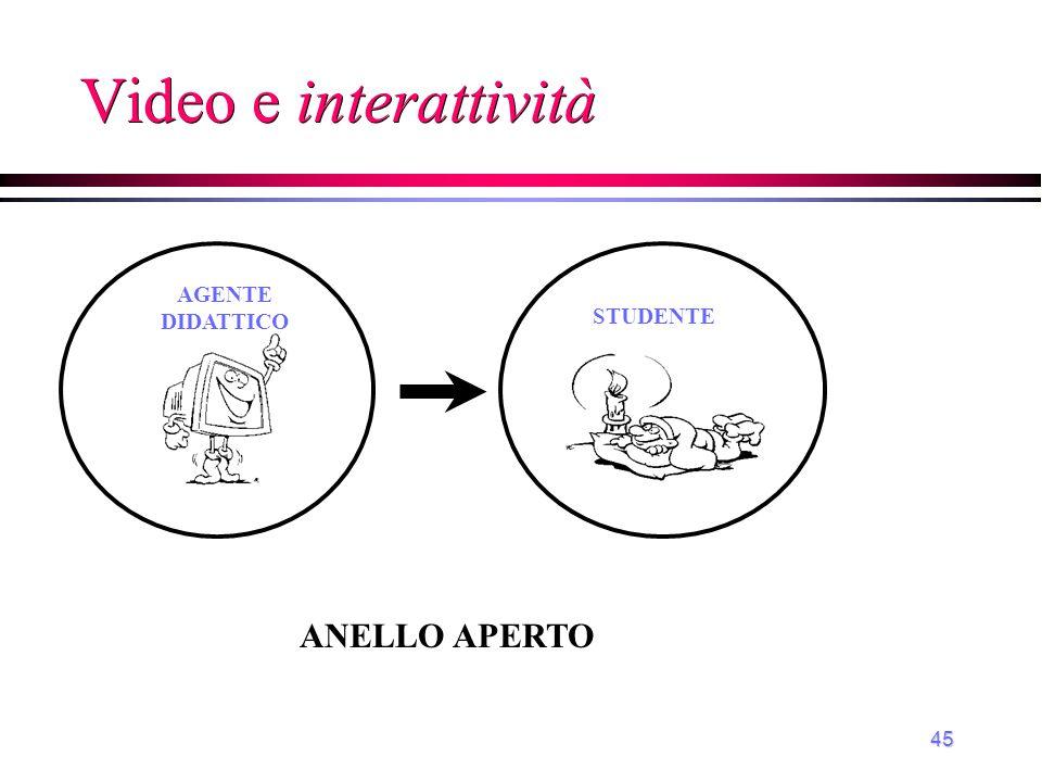 45 Video e interattività STUDENTE AGENTE DIDATTICO ANELLO APERTO