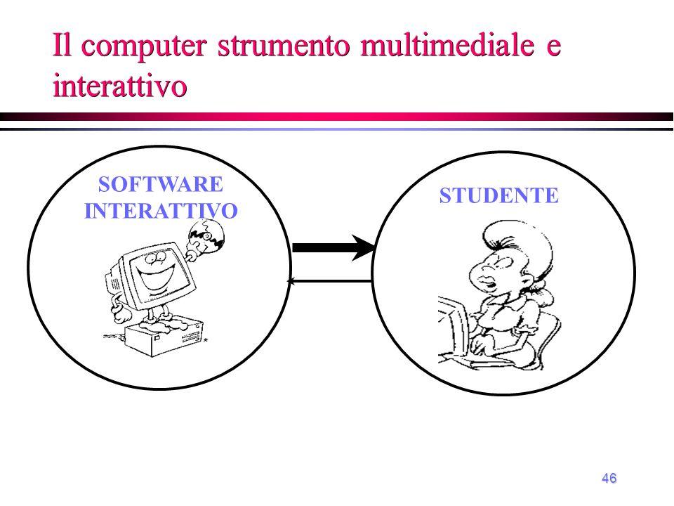46 Il computer strumento multimediale e interattivo STUDENTE SOFTWARE INTERATTIVO