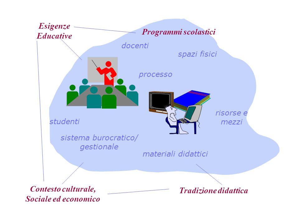 definizione degli obiettivi struttura dei contenuti metodi e mezzi piano di lavoro realizzazione materiali conduzione e verifica Programmi scolastici Studenti Esigenze educative Risorse Condizionamenti esterni