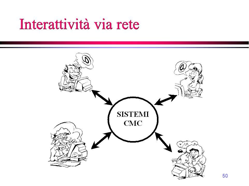 50 Interattività via rete