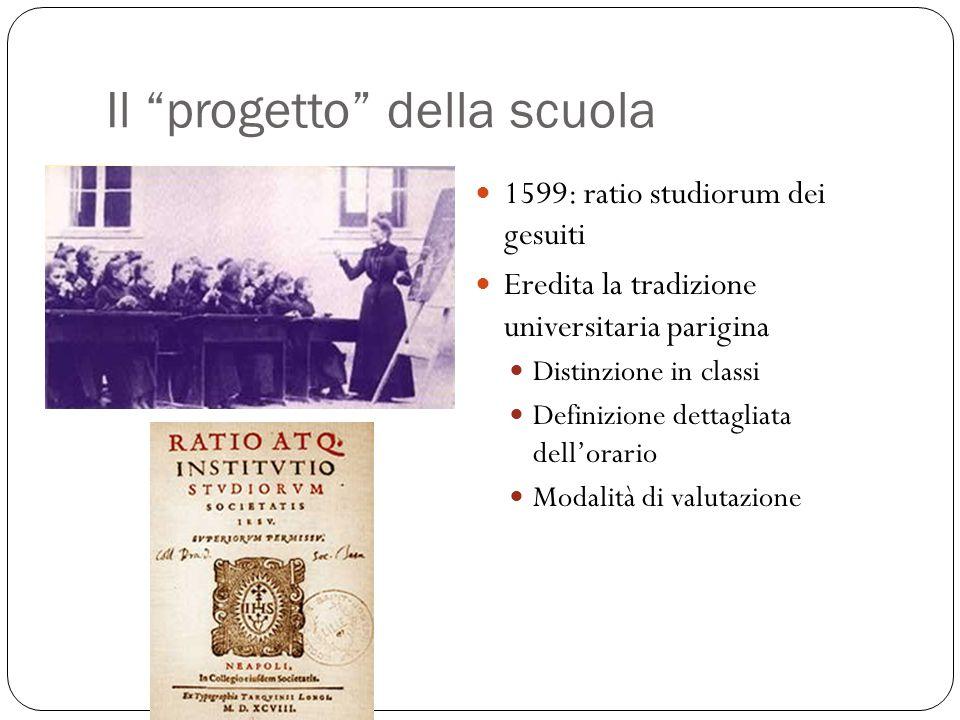 Il progetto della scuola 1599: ratio studiorum dei gesuiti Eredita la tradizione universitaria parigina Distinzione in classi Definizione dettagliata dell'orario Modalità di valutazione