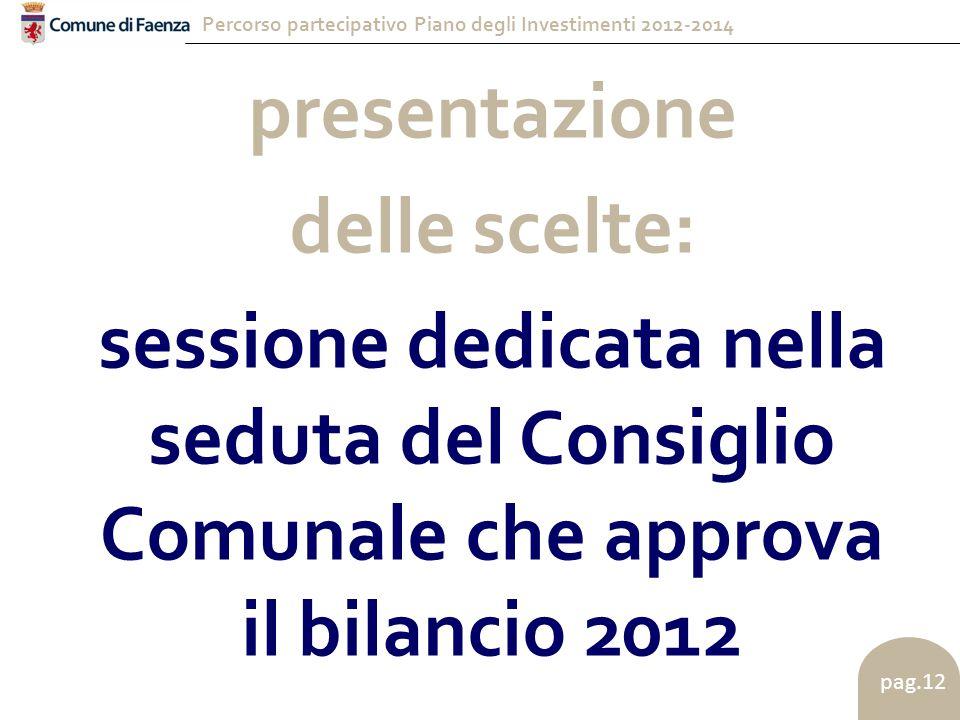 Percorso partecipativo Piano degli Investimenti 2012-2014 pag.12 presentazione delle scelte: sessione dedicata nella seduta del Consiglio Comunale che approva il bilancio 2012