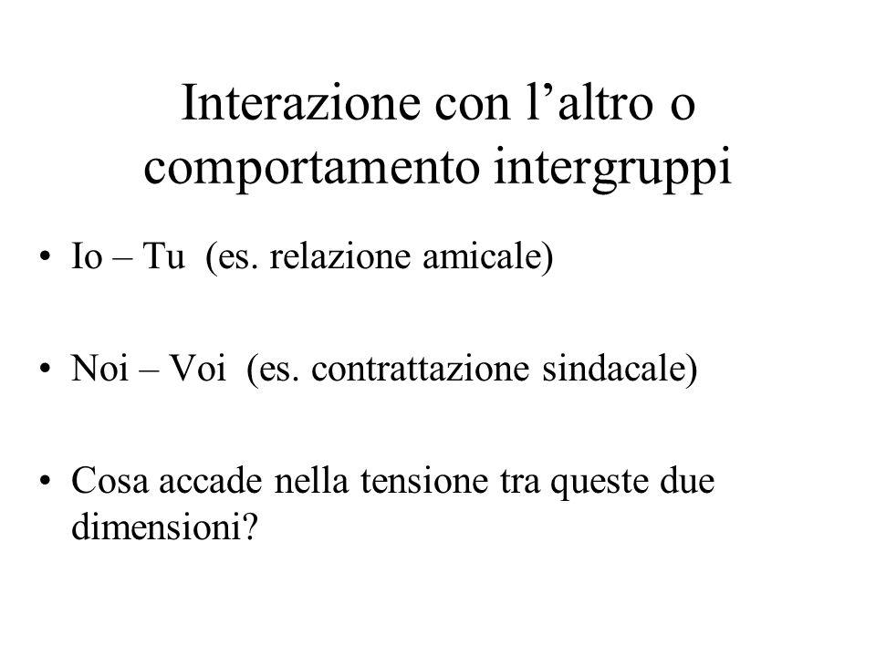 Interazione con l'altro o comportamento intergruppi Io – Tu (es.