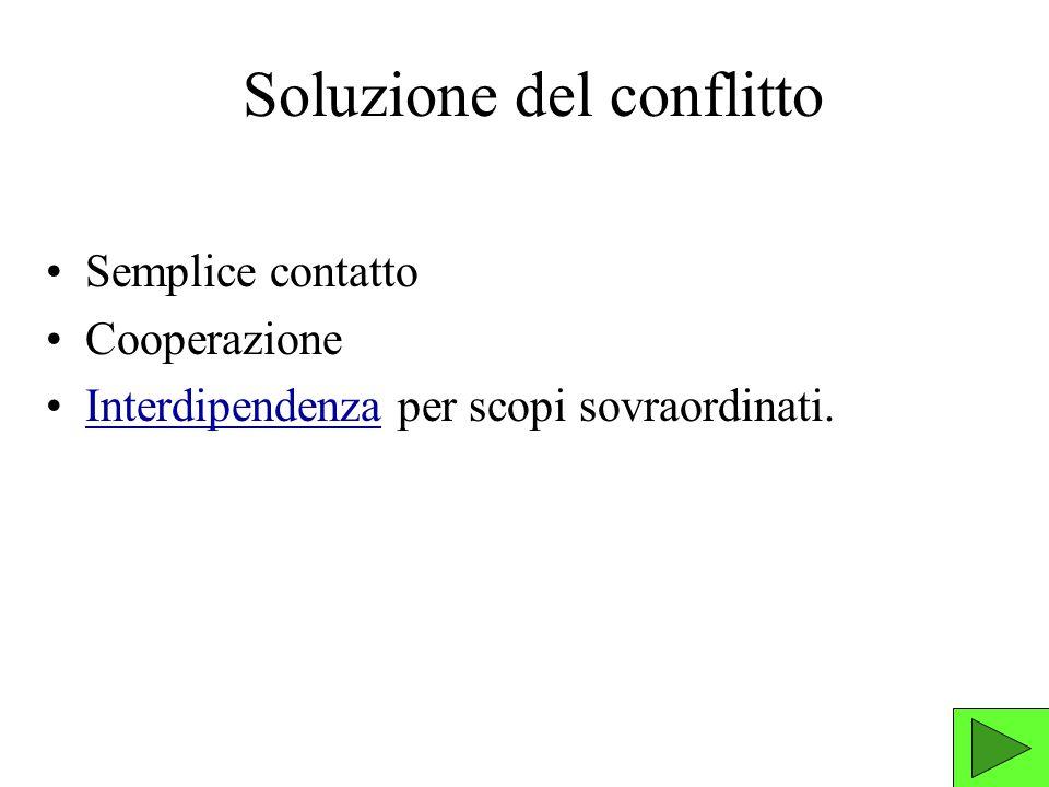 Soluzione del conflitto Semplice contatto Cooperazione Interdipendenza per scopi sovraordinati.Interdipendenza