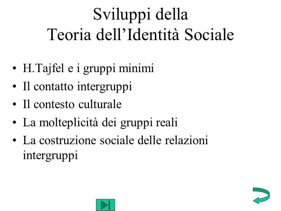 Sviluppi della Teoria dell'Identità Sociale H.Tajfel e i gruppi minimi Il contatto intergruppi Il contesto culturale La molteplicità dei gruppi reali La costruzione sociale delle relazioni intergruppi