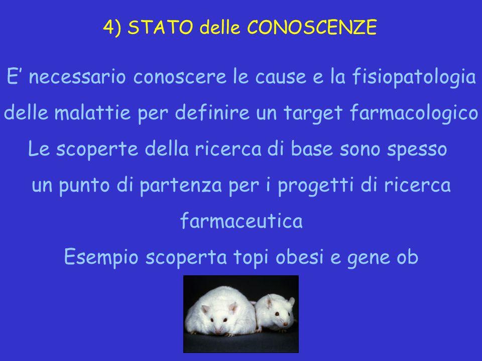 4) STATO delle CONOSCENZE E' necessario conoscere le cause e la fisiopatologia delle malattie per definire un target farmacologico Le scoperte della r