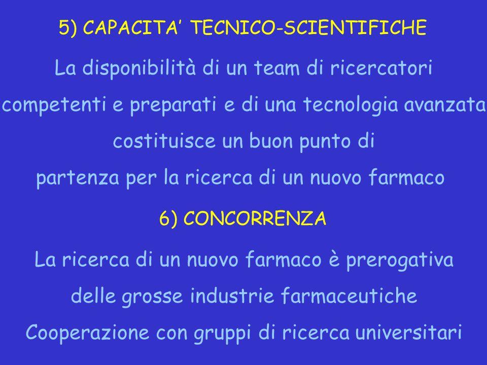 5) CAPACITA' TECNICO-SCIENTIFICHE La disponibilità di un team di ricercatori competenti e preparati e di una tecnologia avanzata costituisce un buon p