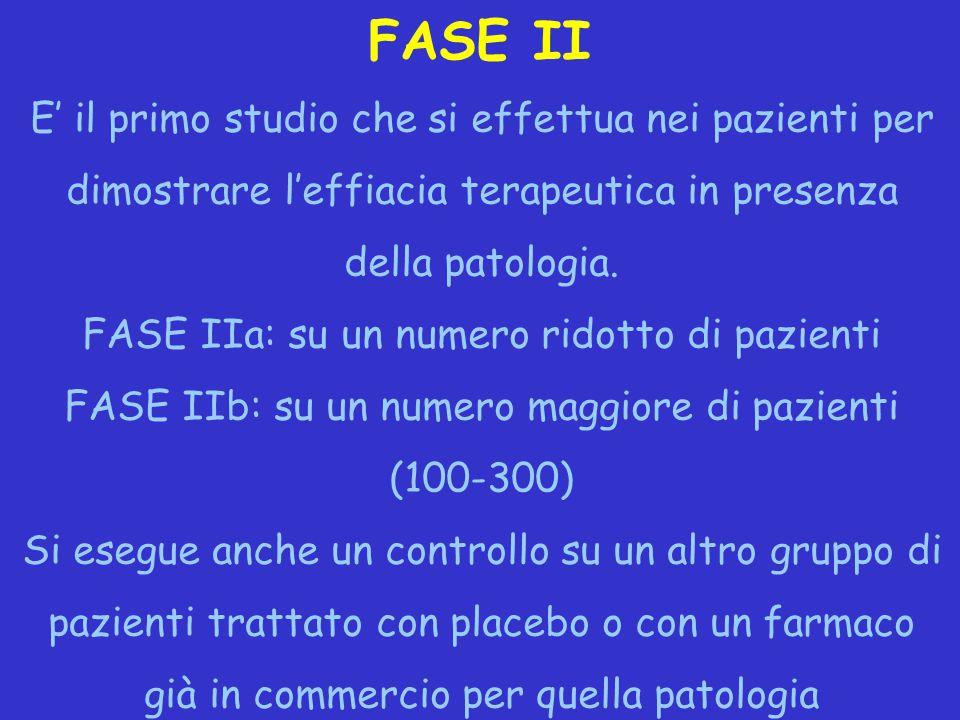 FASE II E' il primo studio che si effettua nei pazienti per dimostrare l'effiacia terapeutica in presenza della patologia. FASE IIa: su un numero rido