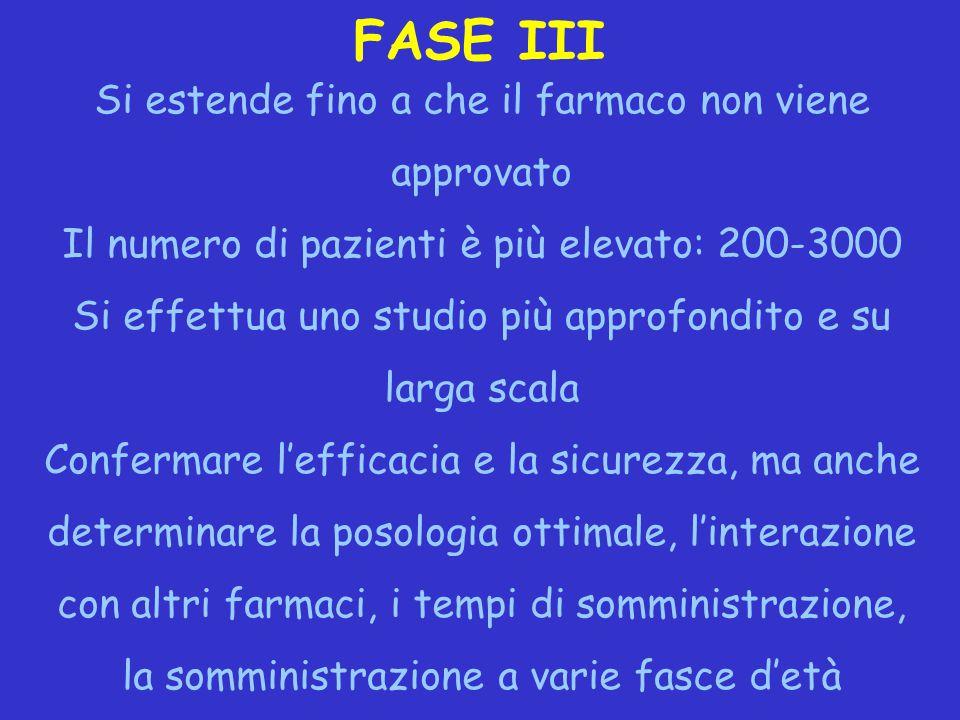 FASE III Si estende fino a che il farmaco non viene approvato Il numero di pazienti è più elevato: 200-3000 Si effettua uno studio più approfondito e