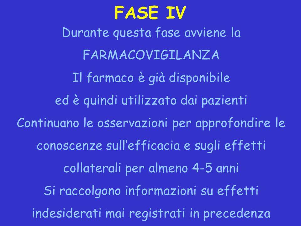 FASE IV Durante questa fase avviene la FARMACOVIGILANZA Il farmaco è già disponibile ed è quindi utilizzato dai pazienti Continuano le osservazioni pe