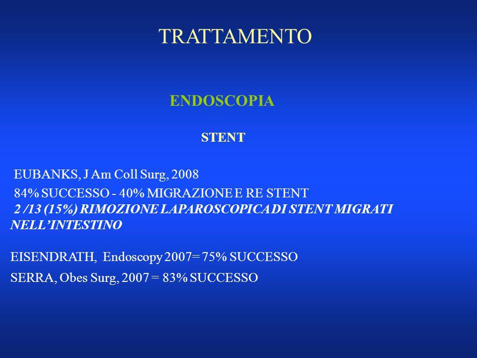 TRATTAMENTO ENDOSCOPIA STENT EUBANKS, J Am Coll Surg, 2008 84% SUCCESSO - 40% MIGRAZIONE E RE STENT 2 /13 (15%) RIMOZIONE LAPAROSCOPICA DI STENT MIGRA