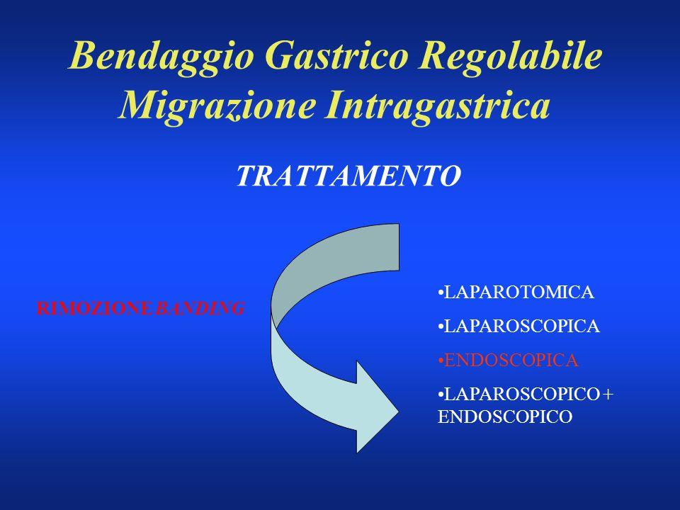 TRATTAMENTO Bendaggio Gastrico Regolabile Migrazione Intragastrica RIMOZIONE BANDING LAPAROTOMICA LAPAROSCOPICA ENDOSCOPICA LAPAROSCOPICO + ENDOSCOPIC