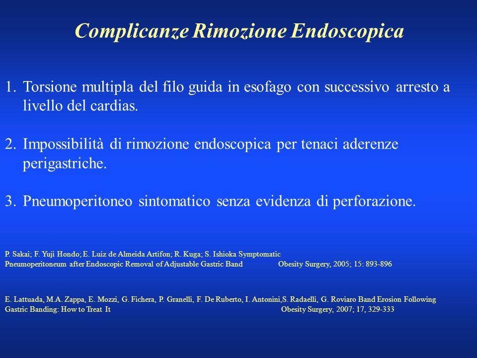 Complicanze Rimozione Endoscopica 1.Torsione multipla del filo guida in esofago con successivo arresto a livello del cardias. 2.Impossibilità di rimoz
