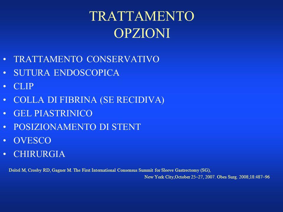 TRATTAMENTO OPZIONI TRATTAMENTO CONSERVATIVO SUTURA ENDOSCOPICA CLIP COLLA DI FIBRINA (SE RECIDIVA) GEL PIASTRINICO POSIZIONAMENTO DI STENT OVESCO CHI