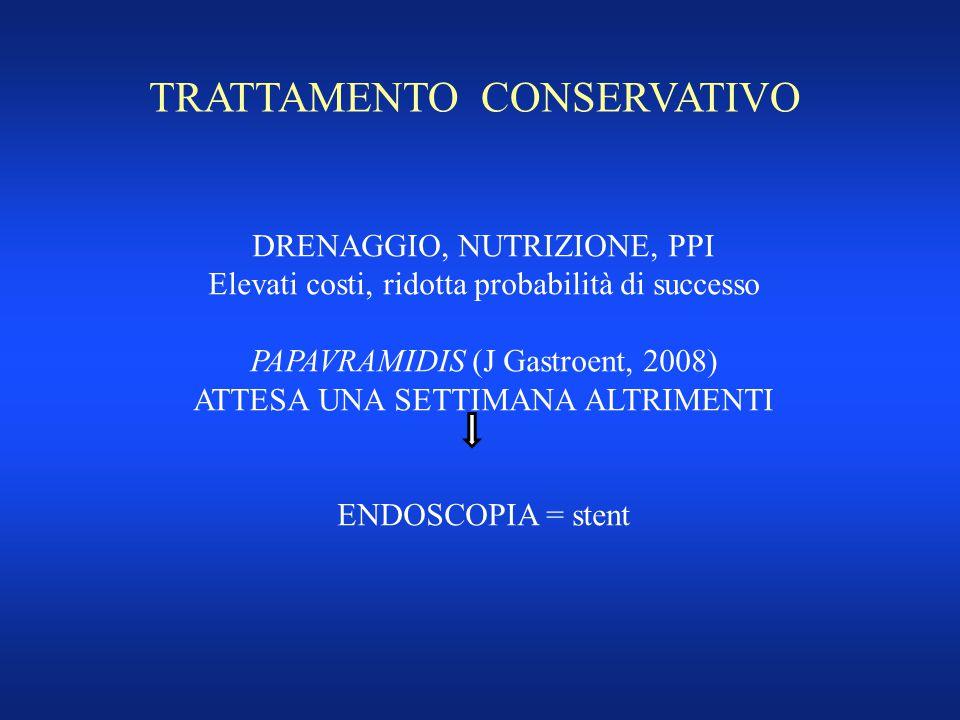 TRATTAMENTO CONSERVATIVO DRENAGGIO, NUTRIZIONE, PPI Elevati costi, ridotta probabilità di successo PAPAVRAMIDIS (J Gastroent, 2008) ATTESA UNA SETTIMA