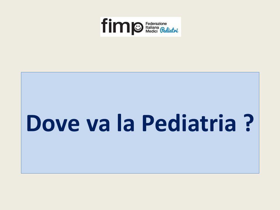 2014 Aggregazioni Funzionali Territoriali Rappresentano il contesto ideale a soddisfare la necessità della Pediatria di Famiglia:  di rendersi MISURABILE  di produrre DATI  di fare ASSOCIAZIONE PER OBIETTIVI