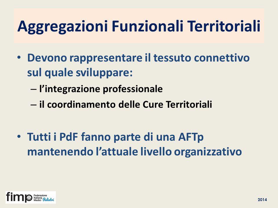 2014 Aggregazioni Funzionali Territoriali Devono rappresentare il tessuto connettivo sul quale sviluppare: – l'integrazione professionale – il coordin