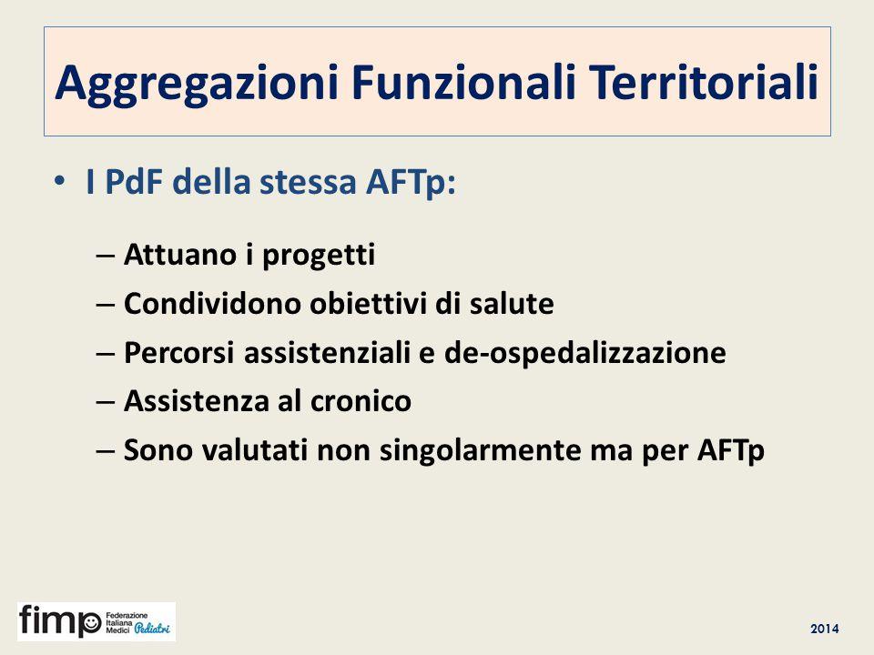 2014 Aggregazioni Funzionali Territoriali I PdF della stessa AFTp: – Attuano i progetti – Condividono obiettivi di salute – Percorsi assistenziali e d