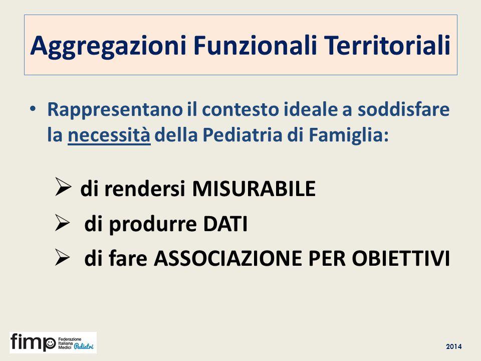 2014 Aggregazioni Funzionali Territoriali Rappresentano il contesto ideale a soddisfare la necessità della Pediatria di Famiglia:  di rendersi MISURA
