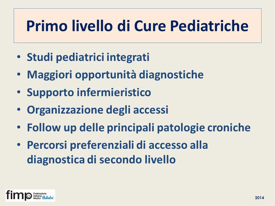 2014 Primo livello di Cure Pediatriche Studi pediatrici integrati Maggiori opportunità diagnostiche Supporto infermieristico Organizzazione degli acce