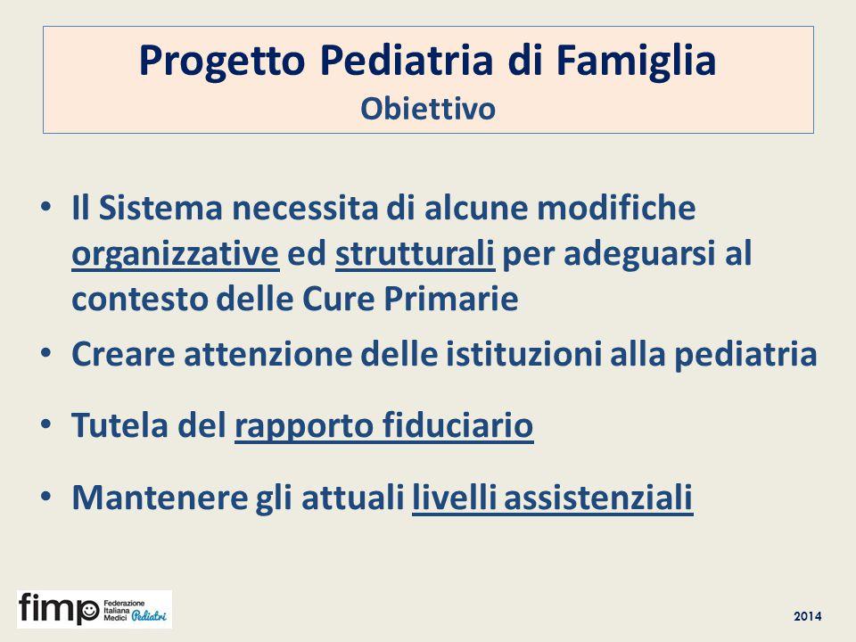 2014 Progetto Pediatria di Famiglia Obiettivo Il Sistema necessita di alcune modifiche organizzative ed strutturali per adeguarsi al contesto delle Cu