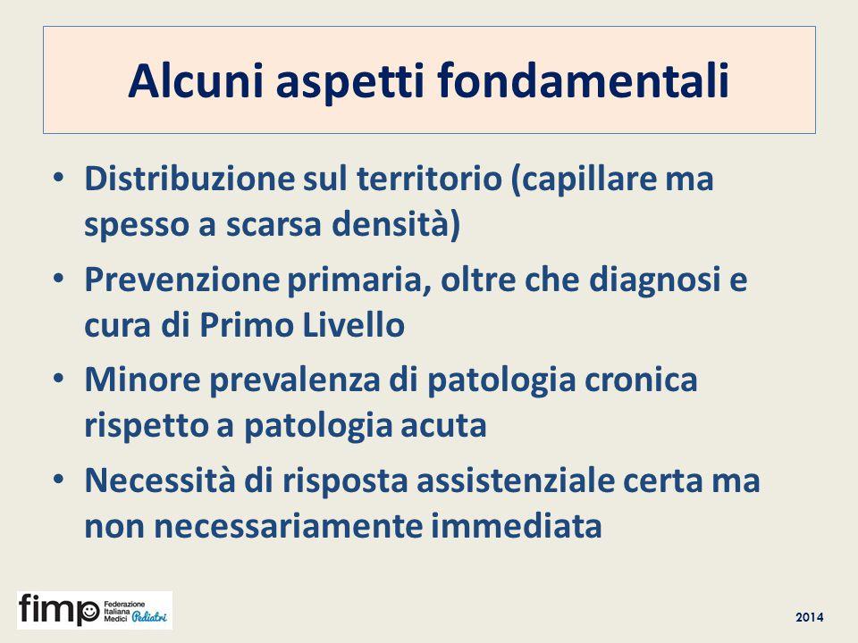 2014 Alcuni aspetti fondamentali Distribuzione sul territorio (capillare ma spesso a scarsa densità) Prevenzione primaria, oltre che diagnosi e cura d