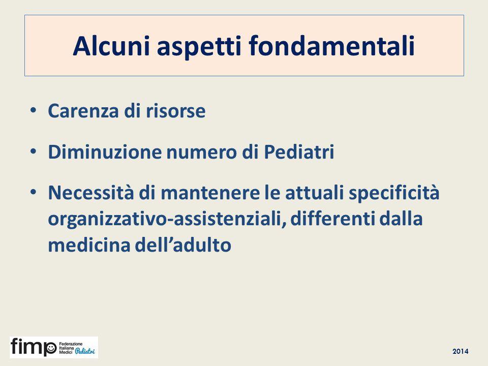 2014 Alcuni aspetti fondamentali Carenza di risorse Diminuzione numero di Pediatri Necessità di mantenere le attuali specificità organizzativo-assiste
