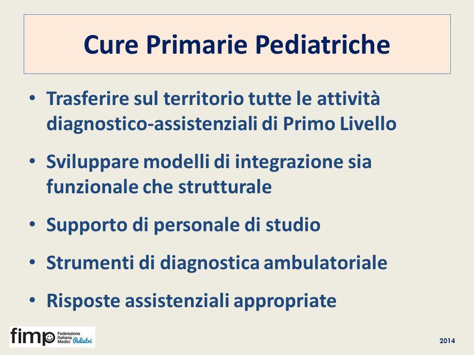 2014 Cure Primarie Pediatriche Trasferire sul territorio tutte le attività diagnostico-assistenziali di Primo Livello Sviluppare modelli di integrazio
