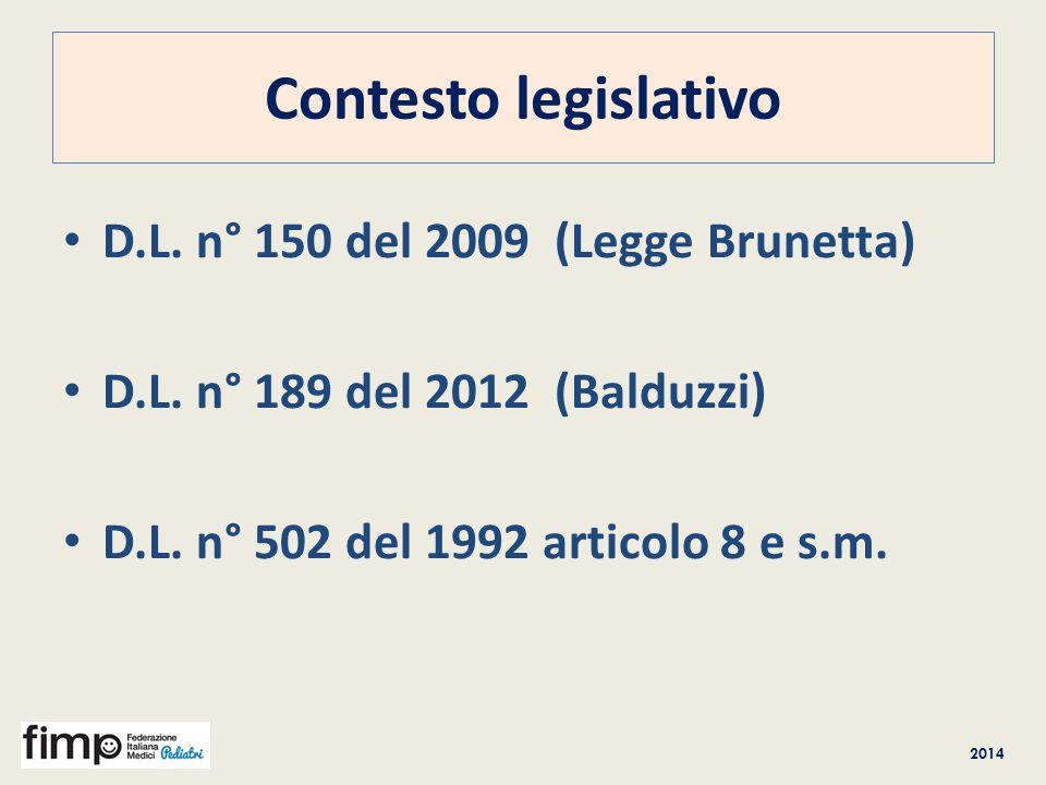 2014 Contesto legislativo D.L. n° 150 del 2009 (Legge Brunetta) D.L. n° 189 del 2012 (Balduzzi) D.L. n° 502 del 1992 articolo 8 e s.m.