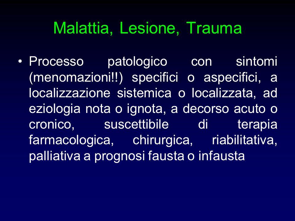 Malattia, Lesione, Trauma Processo patologico con sintomi (menomazioni!!) specifici o aspecifici, a localizzazione sistemica o localizzata, ad eziolog