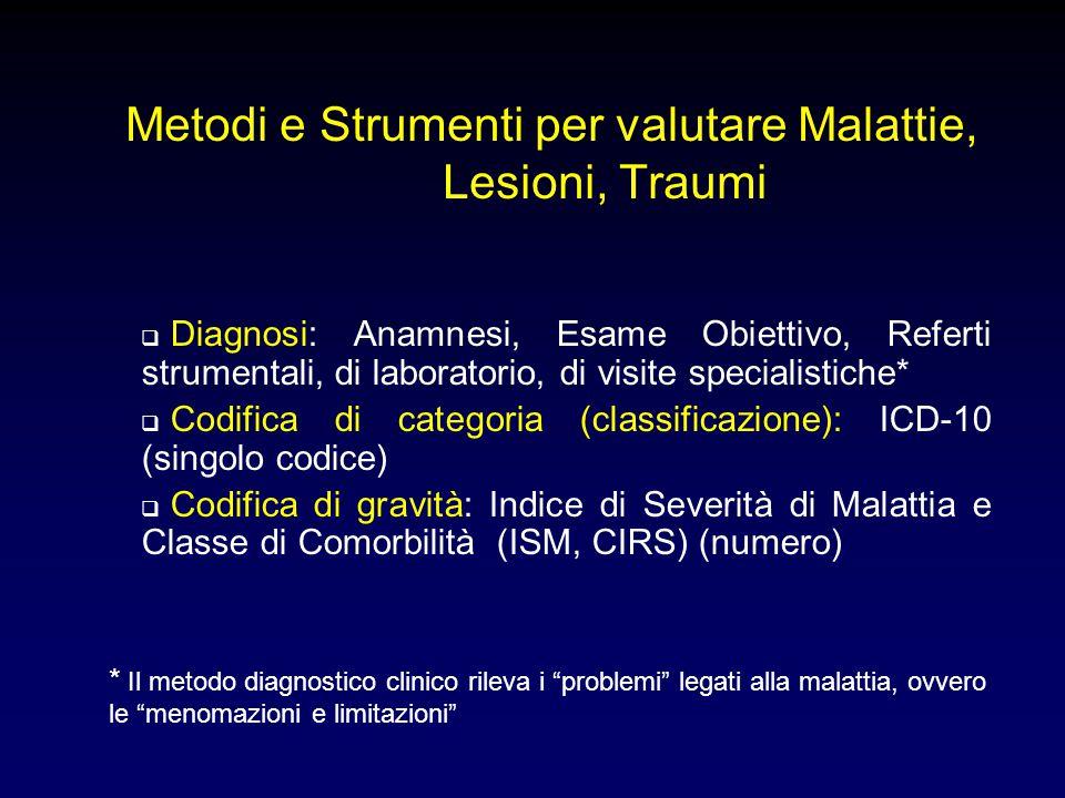 Metodi e Strumenti per valutare Malattie, Lesioni, Traumi  Diagnosi: Anamnesi, Esame Obiettivo, Referti strumentali, di laboratorio, di visite specia