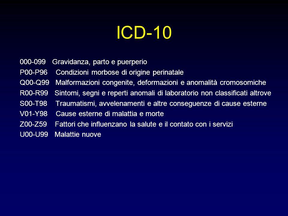 ICD-10 000-099 Gravidanza, parto e puerperio P00-P96 Condizioni morbose di origine perinatale Q00-Q99 Malformazioni congenite, deformazioni e anomalit