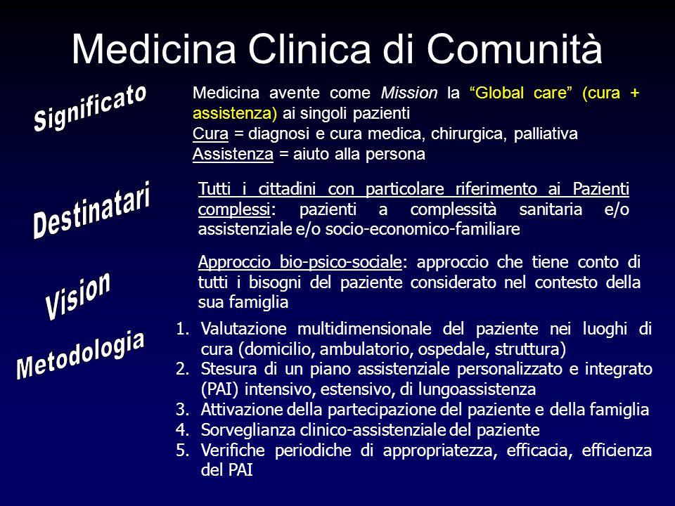 Medicina Clinica di Comunità Tutti i cittadini con particolare riferimento ai Pazienti complessi: pazienti a complessità sanitaria e/o assistenziale e