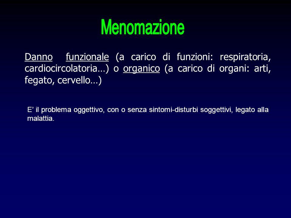 Danno funzionale (a carico di funzioni: respiratoria, cardiocircolatoria…) o organico (a carico di organi: arti, fegato, cervello…) E' il problema ogg