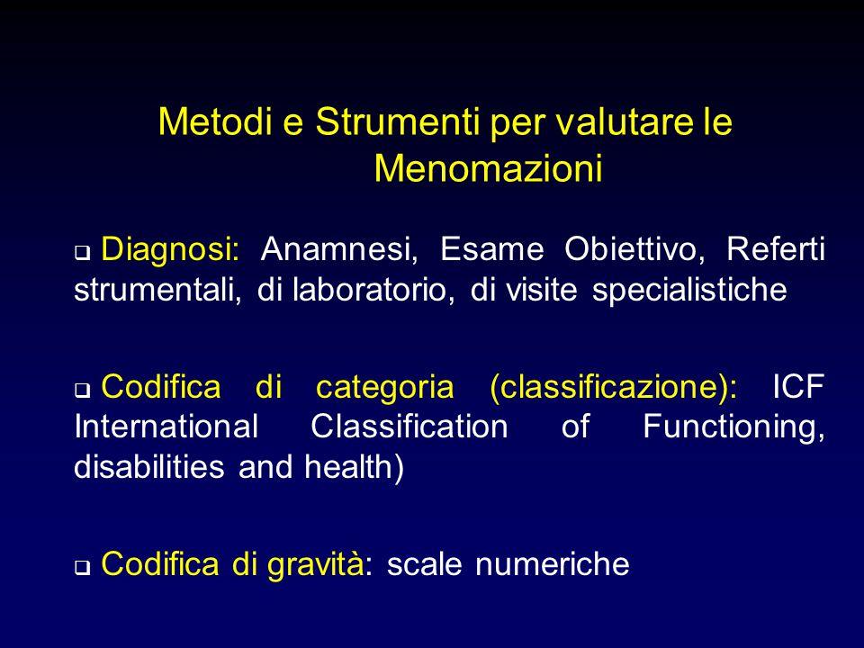 Metodi e Strumenti per valutare le Menomazioni  Diagnosi: Anamnesi, Esame Obiettivo, Referti strumentali, di laboratorio, di visite specialistiche 