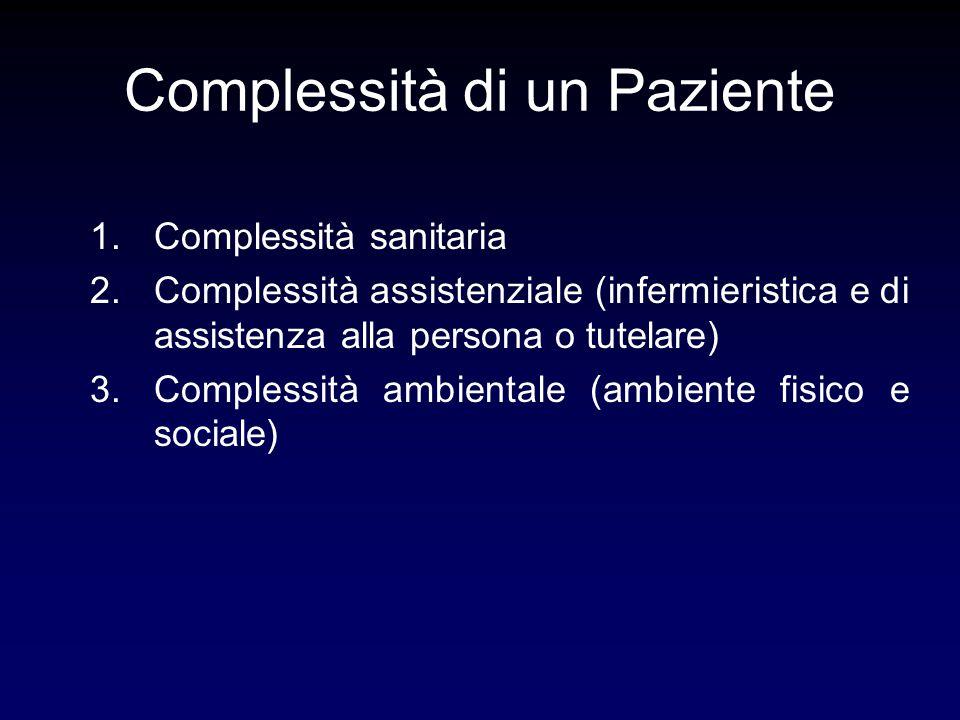 Complessità di un Paziente 1.Complessità sanitaria 2.Complessità assistenziale (infermieristica e di assistenza alla persona o tutelare) 3.Complessità