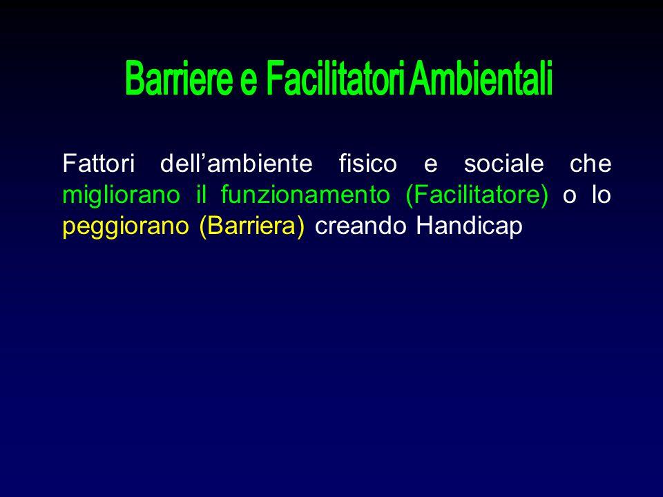 Fattori dell'ambiente fisico e sociale che migliorano il funzionamento (Facilitatore) o lo peggiorano (Barriera) creando Handicap