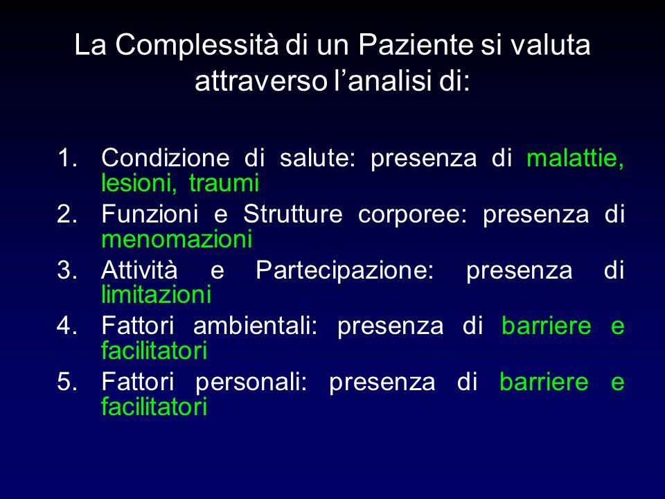 La Complessità di un Paziente si valuta attraverso l'analisi di: 1.Condizione di salute: presenza di malattie, lesioni, traumi 2.Funzioni e Strutture