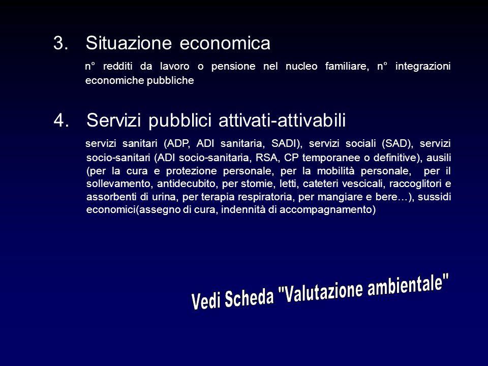 3.Situazione economica n° redditi da lavoro o pensione nel nucleo familiare, n° integrazioni economiche pubbliche 4.Servizi pubblici attivati-attivabi