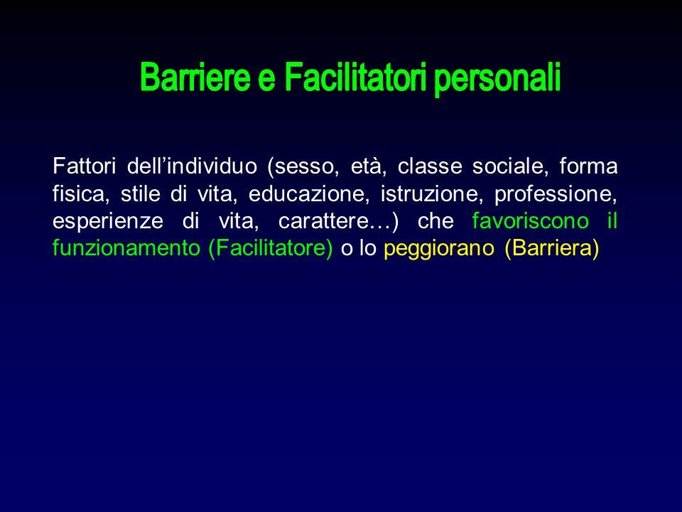 Fattori dell'individuo (sesso, età, classe sociale, forma fisica, stile di vita, educazione, istruzione, professione, esperienze di vita, carattere…)