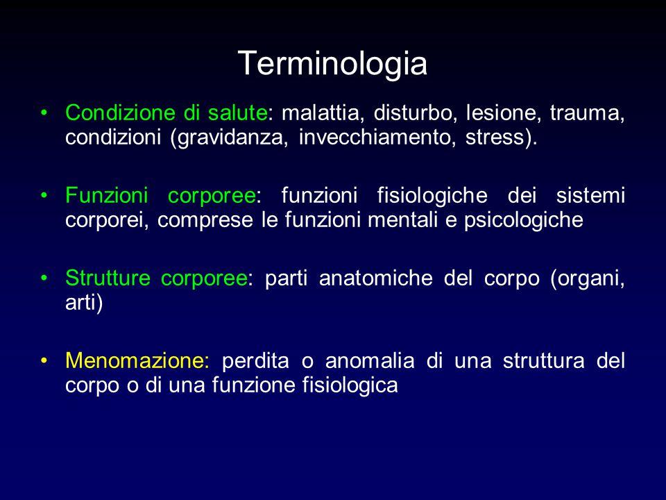 Terminologia Condizione di salute: malattia, disturbo, lesione, trauma, condizioni (gravidanza, invecchiamento, stress). Funzioni corporee: funzioni f