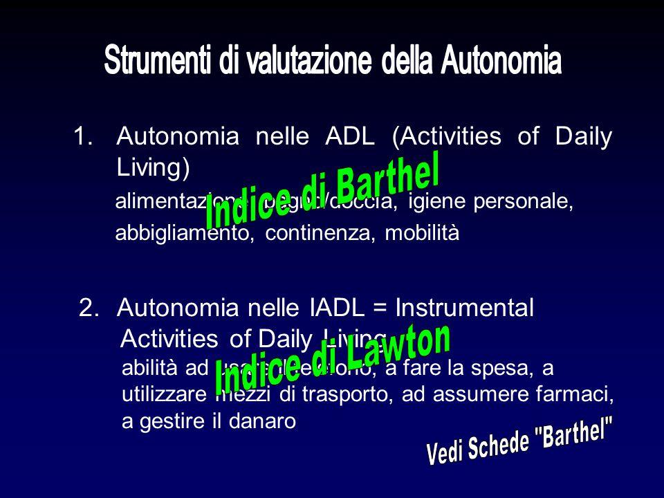 1.Autonomia nelle ADL (Activities of Daily Living) alimentazione, bagno/doccia, igiene personale, abbigliamento, continenza, mobilità 2. Autonomia nel