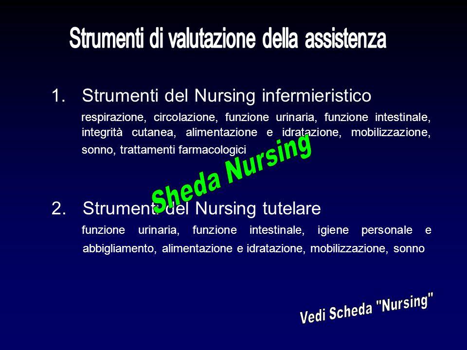 1.Strumenti del Nursing infermieristico respirazione, circolazione, funzione urinaria, funzione intestinale, integrità cutanea, alimentazione e idrata