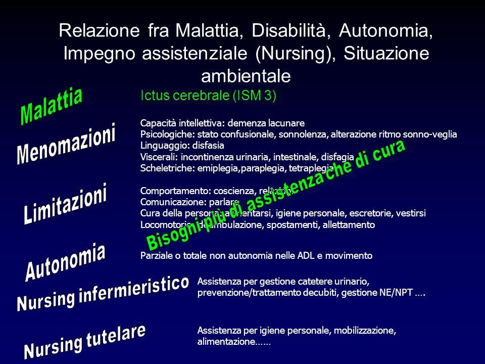 Relazione fra Malattia, Disabilità, Autonomia, Impegno assistenziale (Nursing), Situazione ambientale Ictus cerebrale (ISM 3) Capacità intellettiva: d