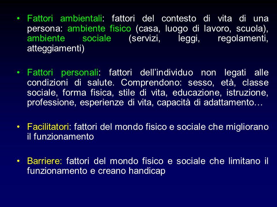 Menomazione: Funzione: muscolo-scheletrica (es.emiplegia) Struttura: cervello (es.