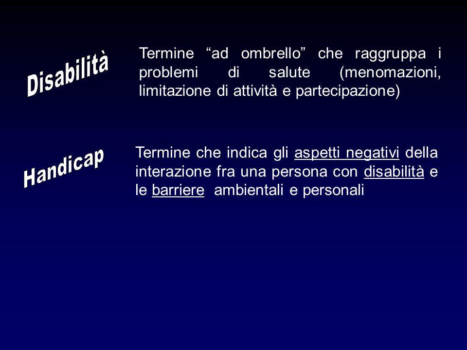 """Termine """"ad ombrello"""" che raggruppa i problemi di salute (menomazioni, limitazione di attività e partecipazione) Termine che indica gli aspetti negati"""