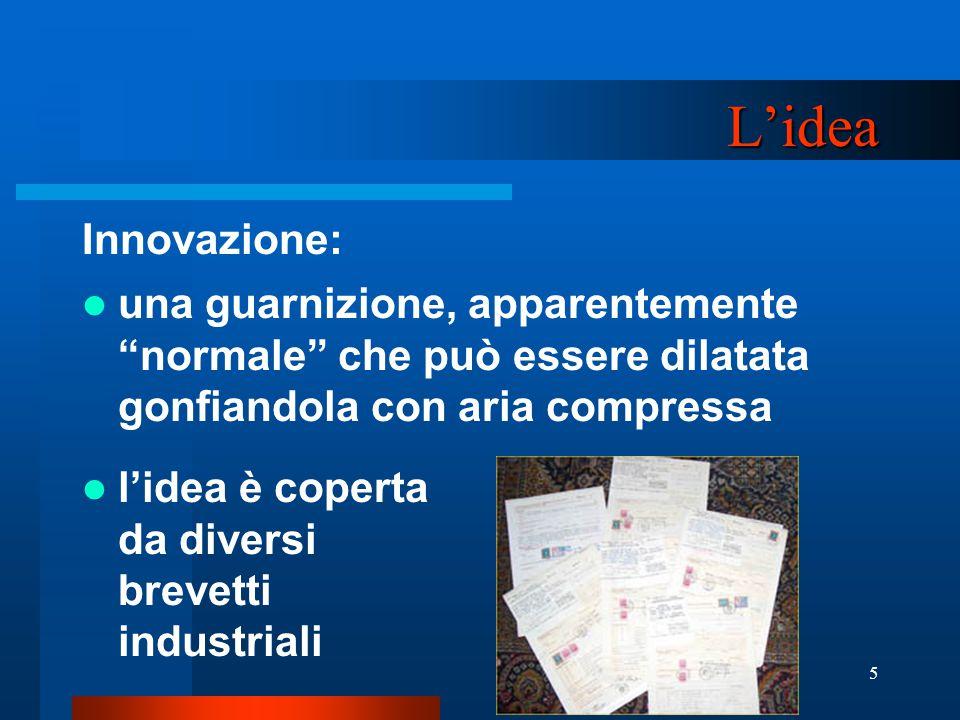 5 L'idea una guarnizione, apparentemente normale che può essere dilatata gonfiandola con aria compressa l'idea è coperta da diversi brevetti industriali Innovazione: